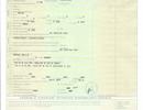 DAF FT XF 105.460 SC ADR