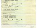 Lamberet LVF S3 - Mrazírna + CARRIER MAXIMA 1300